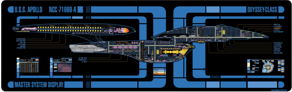 U.S.S. Apollo Master Systems Display.png