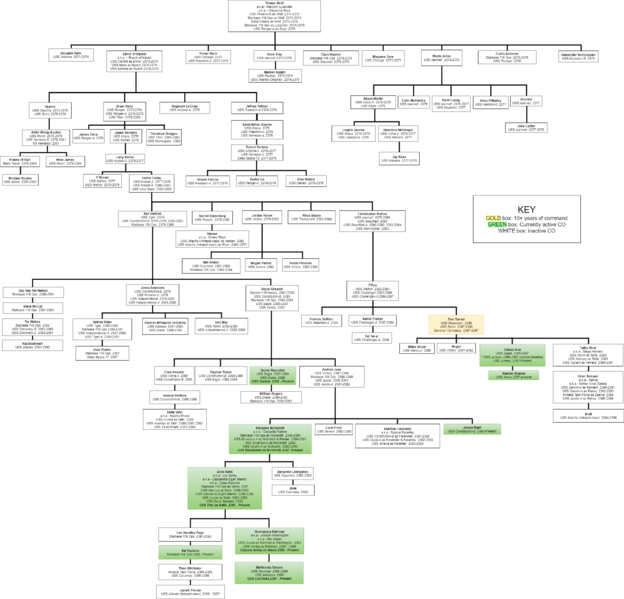 File:Family Tree.jpg